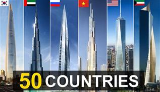 Tallest buildings by country ranking 2018